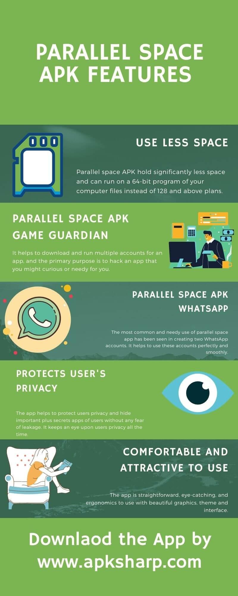 Parallel Space APK Features